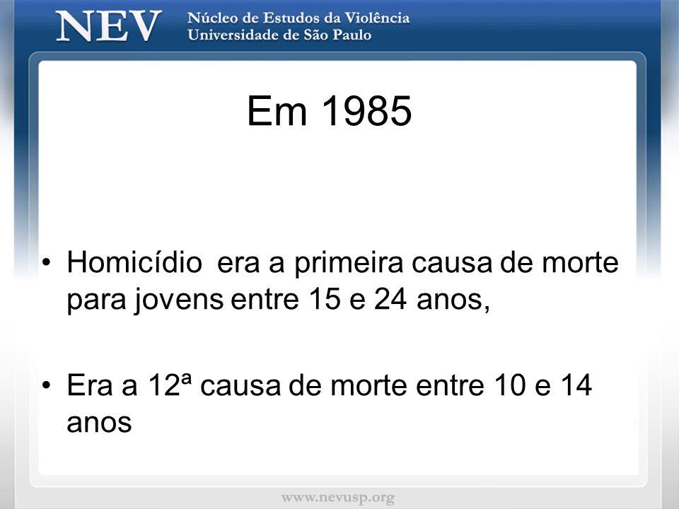 Em 1985 Homicídio era a primeira causa de morte para jovens entre 15 e 24 anos, Era a 12ª causa de morte entre 10 e 14 anos