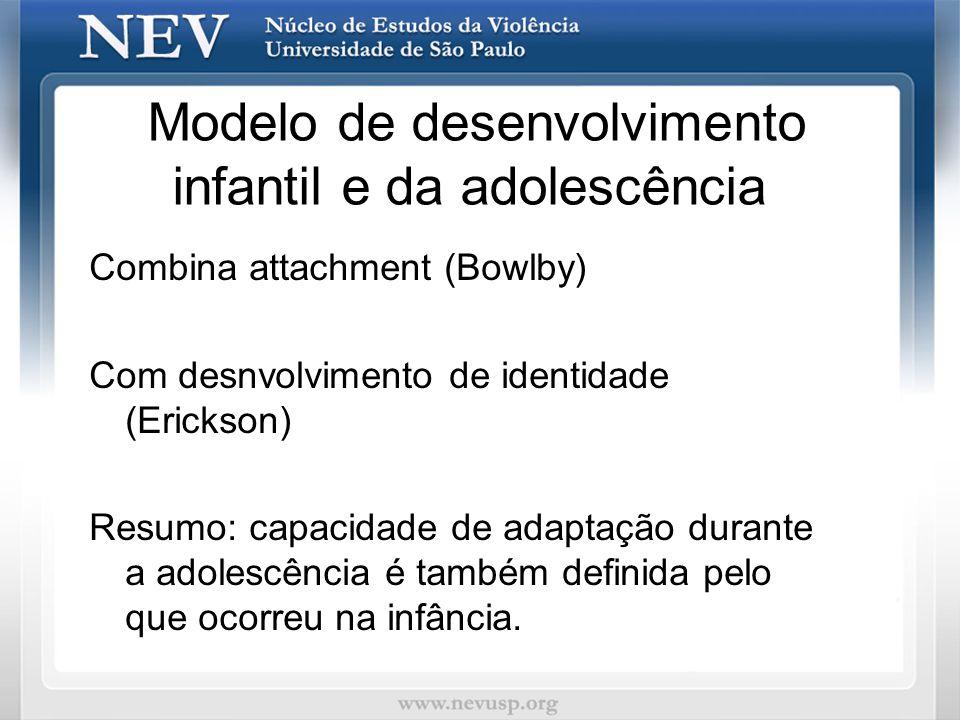 Modelo de desenvolvimento infantil e da adolescência Combina attachment (Bowlby) Com desnvolvimento de identidade (Erickson) Resumo: capacidade de ada