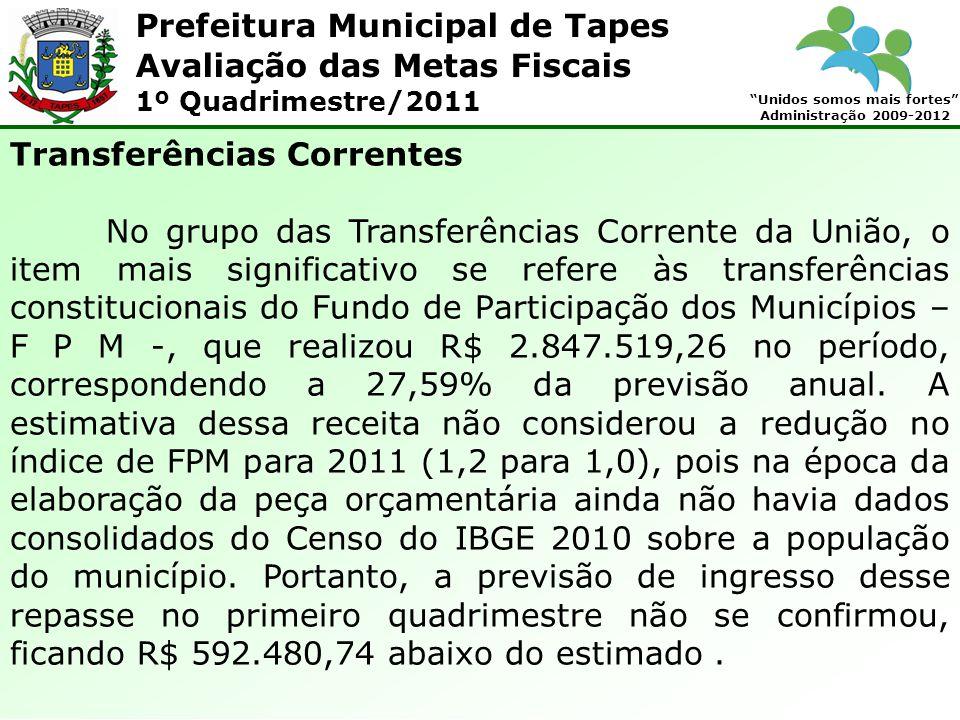 Prefeitura Municipal de Tapes Unidos somos mais fortes Administração 2009-2012 Avaliação das Metas Fiscais 1º Quadrimestre/2011 Transferências Corrent