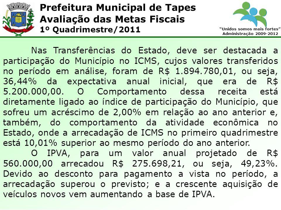 Prefeitura Municipal de Tapes Unidos somos mais fortes Administração 2009-2012 Avaliação das Metas Fiscais 1º Quadrimestre/2011 Nas Transferências do