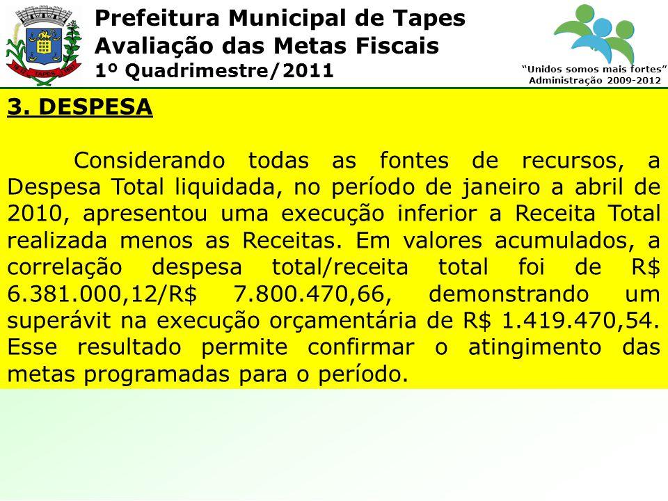 Prefeitura Municipal de Tapes Unidos somos mais fortes Administração 2009-2012 Avaliação das Metas Fiscais 1º Quadrimestre/2011 3. DESPESA Considerand