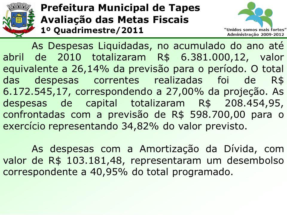 Prefeitura Municipal de Tapes Unidos somos mais fortes Administração 2009-2012 Avaliação das Metas Fiscais 1º Quadrimestre/2011 As Despesas Liquidadas