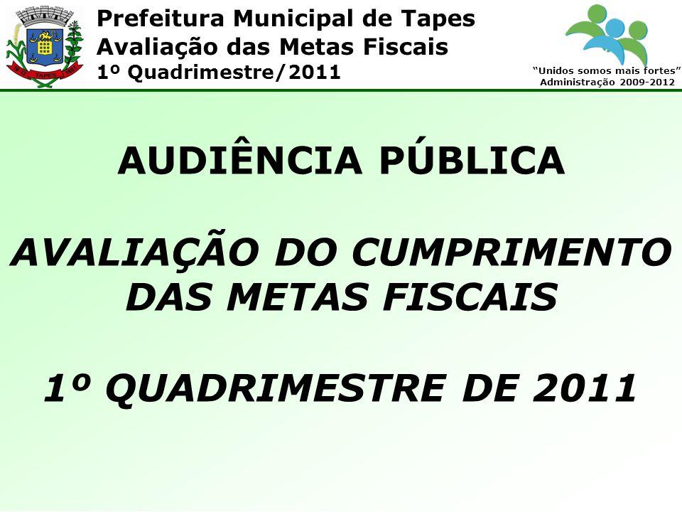 Prefeitura Municipal de Tapes Unidos somos mais fortes Administração 2009-2012 Avaliação das Metas Fiscais 1º Quadrimestre/2011 AUDIÊNCIA PÚBLICA AVAL
