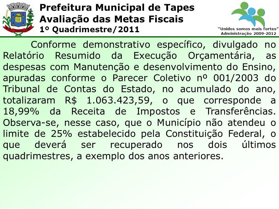 Prefeitura Municipal de Tapes Unidos somos mais fortes Administração 2009-2012 Avaliação das Metas Fiscais 1º Quadrimestre/2011 Conforme demonstrativo