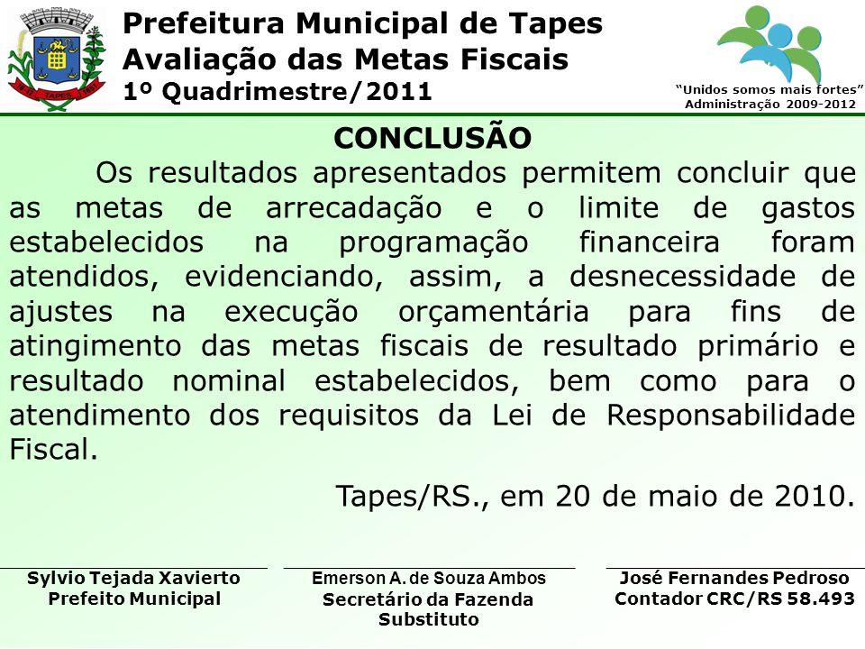 Prefeitura Municipal de Tapes Unidos somos mais fortes Administração 2009-2012 Avaliação das Metas Fiscais 1º Quadrimestre/2011 CONCLUSÃO Os resultado