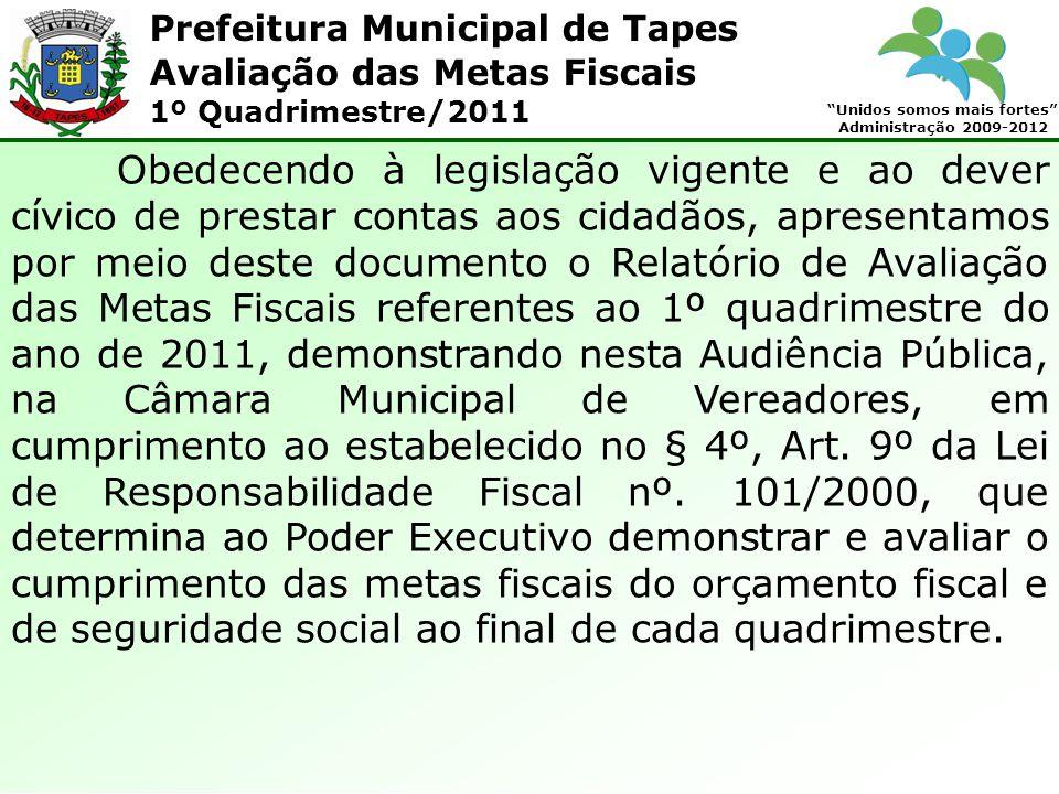 Prefeitura Municipal de Tapes Unidos somos mais fortes Administração 2009-2012 Avaliação das Metas Fiscais 1º Quadrimestre/2011 QUADRO 3 - TRANSFERÊNCIAS CORRENTES – PREVISTAS E REALIZADAS: Programada no AnoRealizada Período% Real.