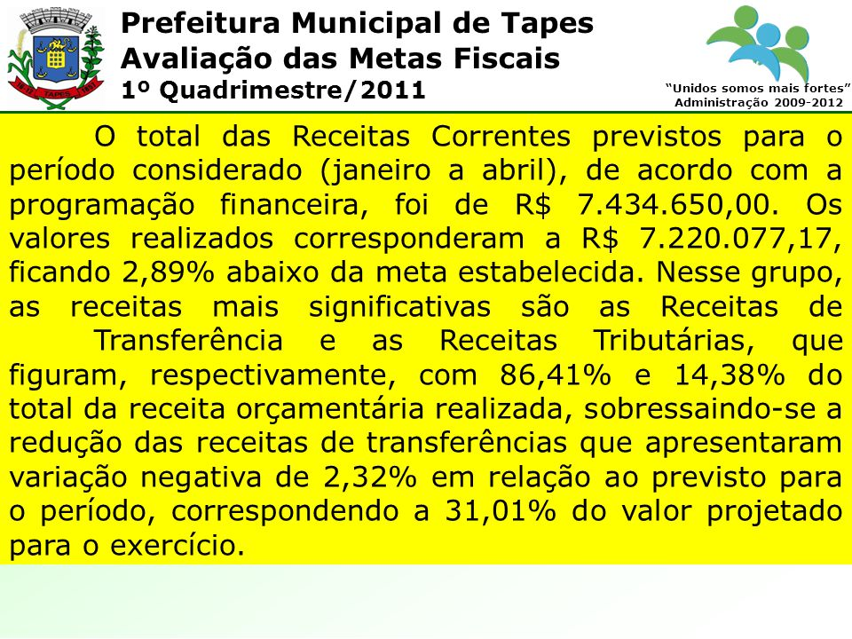 Prefeitura Municipal de Tapes Unidos somos mais fortes Administração 2009-2012 Avaliação das Metas Fiscais 1º Quadrimestre/2011 Já em relação às despesas com investimentos com o valor projetado de R$ 346.700,00, apresentando uma liquidação de R$ 105.273,47.