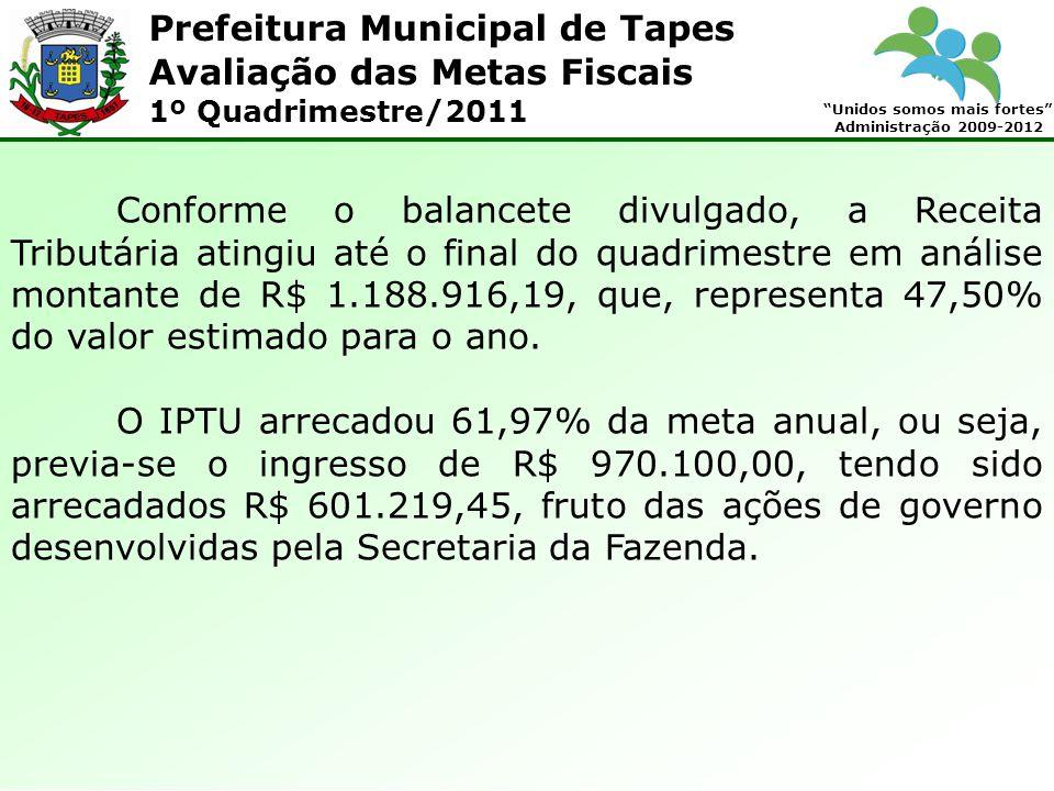 Prefeitura Municipal de Tapes Unidos somos mais fortes Administração 2009-2012 Avaliação das Metas Fiscais 1º Quadrimestre/2011 Conforme o balancete d