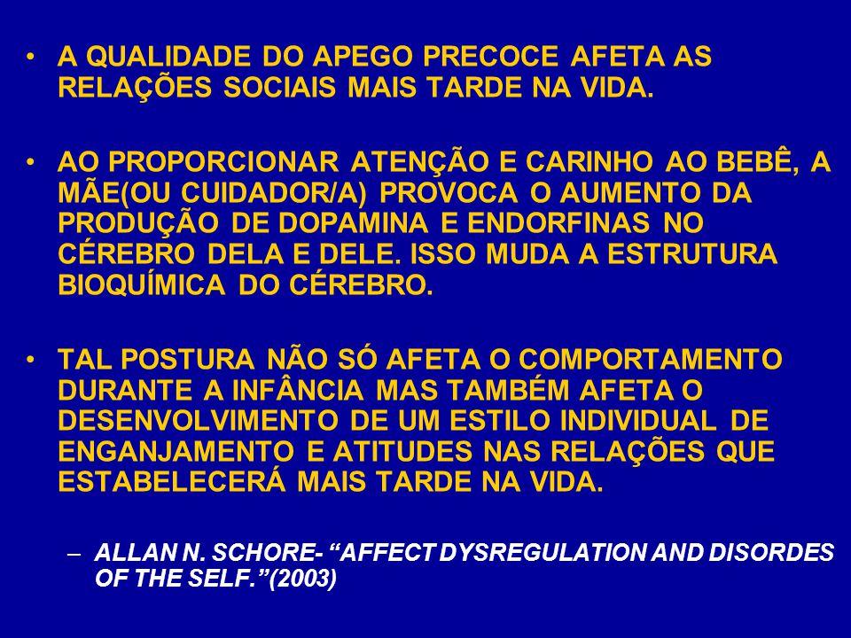 A QUALIDADE DO APEGO PRECOCE AFETA AS RELAÇÕES SOCIAIS MAIS TARDE NA VIDA.