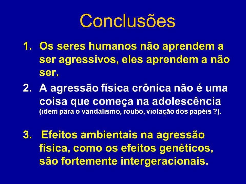 Conclusões 1.Os seres humanos não aprendem a ser agressivos, eles aprendem a não ser.