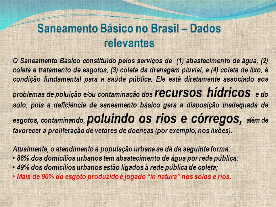 13 Saneamento Básico no Brasil – Dados relevantes O Saneamento Básico constituído pelos serviços de (1) abastecimento de água, (2) coleta e tratamento