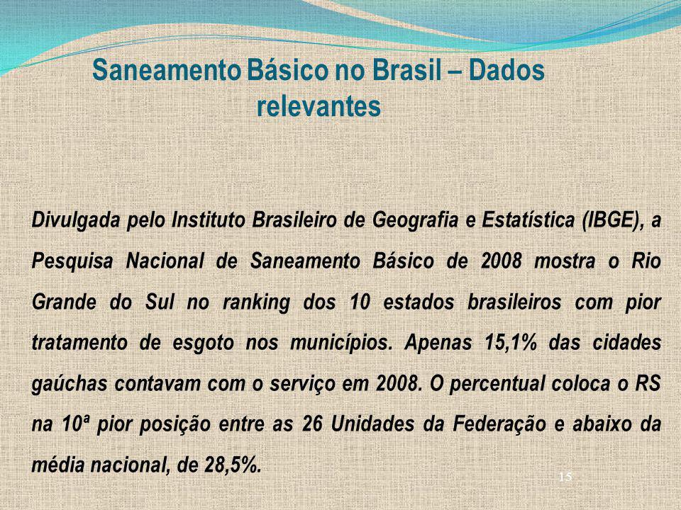 15 Saneamento Básico no Brasil – Dados relevantes Divulgada pelo Instituto Brasileiro de Geografia e Estatística (IBGE), a Pesquisa Nacional de Saneam