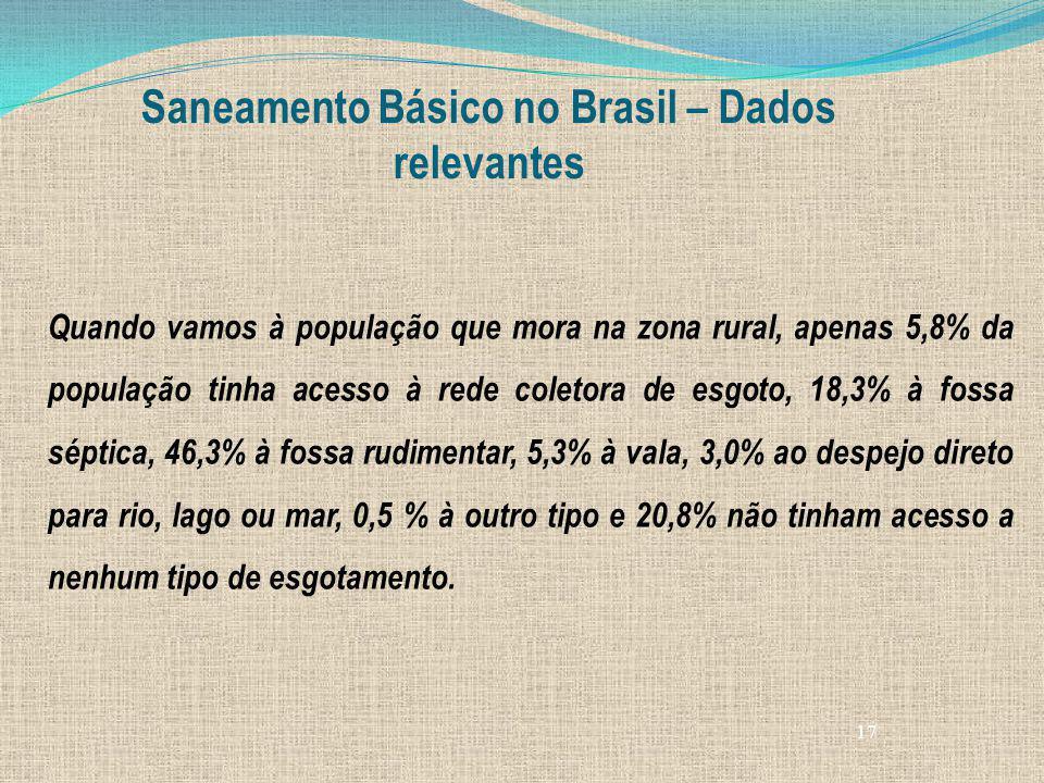 17 Saneamento Básico no Brasil – Dados relevantes Quando vamos à população que mora na zona rural, apenas 5,8% da população tinha acesso à rede coleto