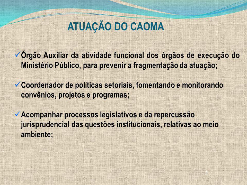 2 ATUAÇÃO DO CAOMA Órgão Auxiliar da atividade funcional dos órgãos de execução do Ministério Público, para prevenir a fragmentação da atuação; Coorde