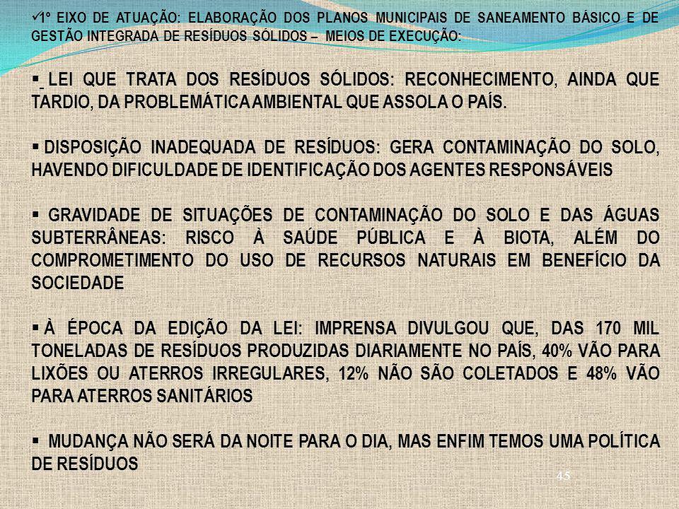 45 1º EIXO DE ATUAÇÃO: ELABORAÇÃO DOS PLANOS MUNICIPAIS DE SANEAMENTO BÁSICO E DE GESTÃO INTEGRADA DE RESÍDUOS SÓLIDOS – MEIOS DE EXECUÇÃO: LEI QUE TR