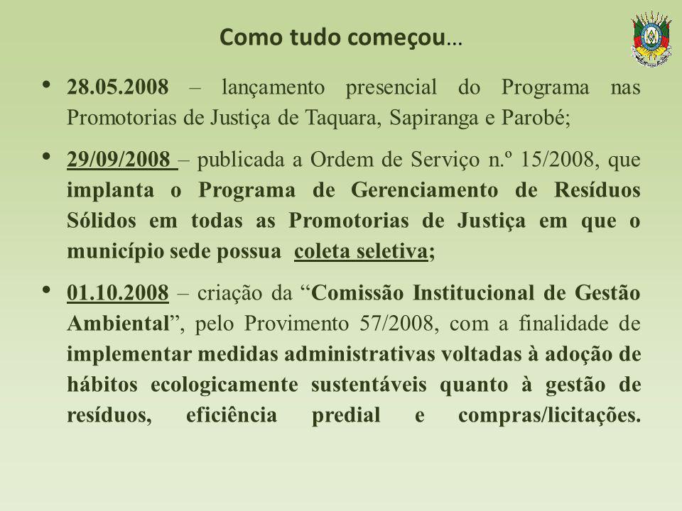 Como tudo começou... 28.05.2008 – lançamento presencial do Programa nas Promotorias de Justiça de Taquara, Sapiranga e Parobé; 29/09/2008 – publicada