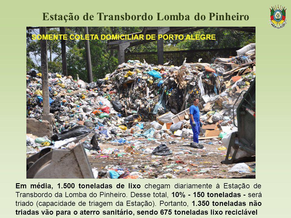 Estação de Transbordo Lomba do Pinheiro Em média, 1.500 toneladas de lixo chegam diariamente à Estação de Transbordo da Lomba do Pinheiro. Desse total