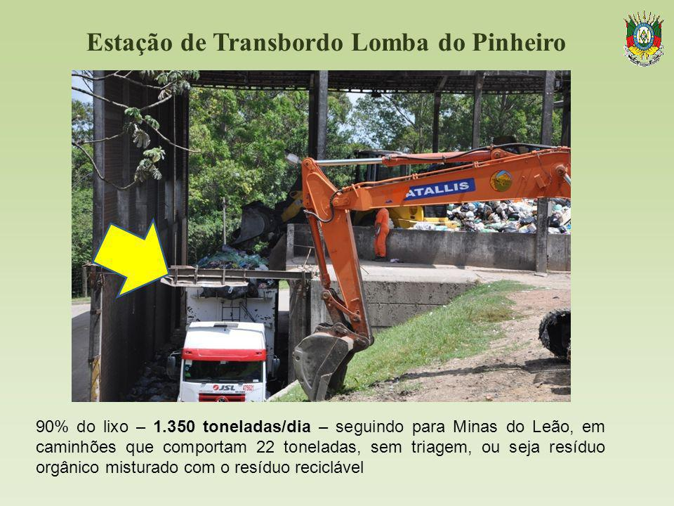 Estação de Transbordo Lomba do Pinheiro 90% do lixo – 1.350 toneladas/dia – seguindo para Minas do Leão, em caminhões que comportam 22 toneladas, sem
