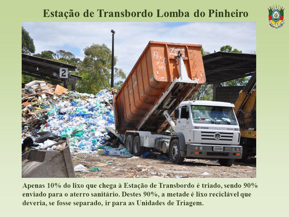 Estação de Transbordo Lomba do Pinheiro Apenas 10% do lixo que chega à Estação de Transbordo é triado, sendo 90% enviado para o aterro sanitário. Dest