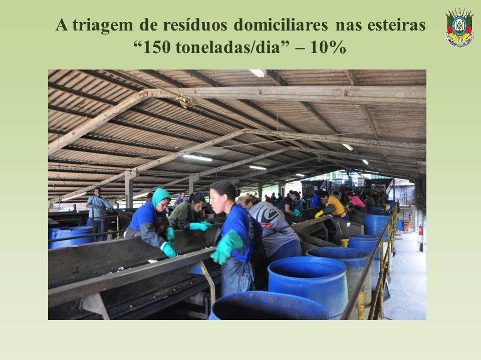 A triagem de resíduos domiciliares nas esteiras 150 toneladas/dia – 10%