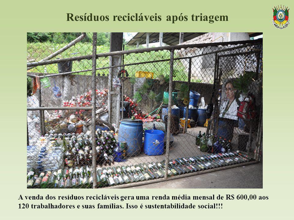 Resíduos recicláveis após triagem A venda dos resíduos recicláveis gera uma renda média mensal de R$ 600,00 aos 120 trabalhadores e suas famílias. Iss