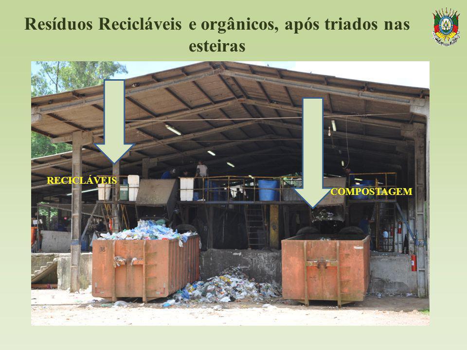 Resíduos Recicláveis e orgânicos, após triados nas esteiras COMPOSTAGEM RECICLÁVEIS