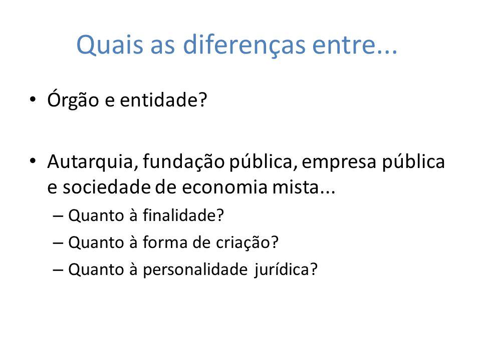 Quais as diferenças entre... Órgão e entidade? Autarquia, fundação pública, empresa pública e sociedade de economia mista... – Quanto à finalidade? –