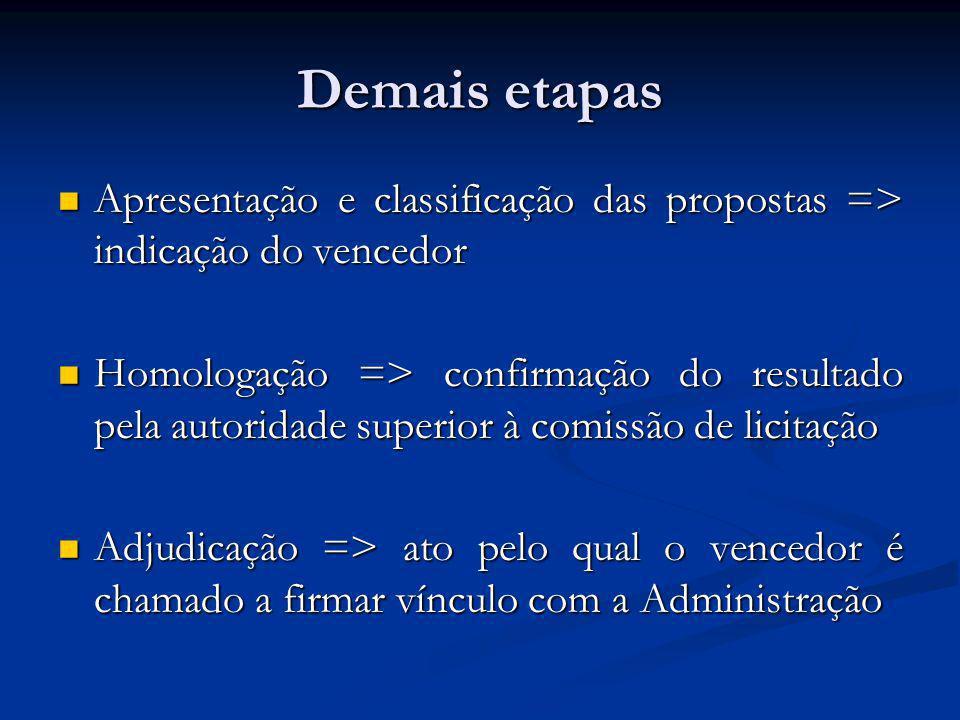 Demais etapas Apresentação e classificação das propostas => indicação do vencedor Apresentação e classificação das propostas => indicação do vencedor