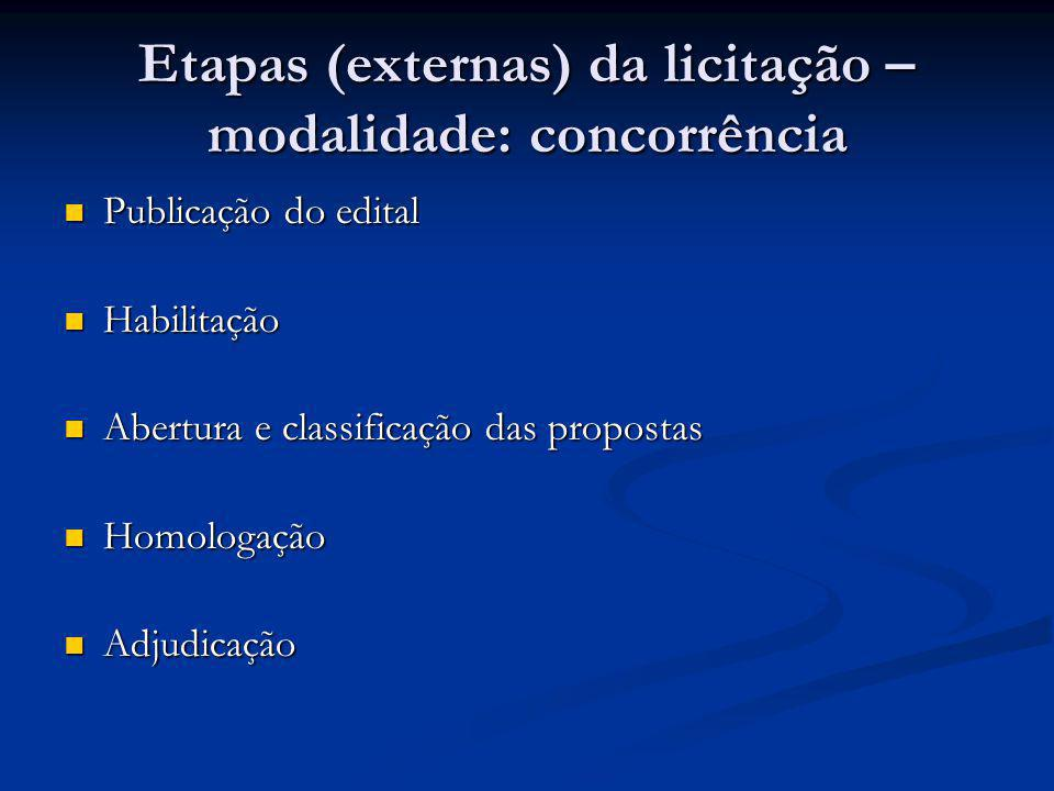 Etapas (externas) da licitação – modalidade: concorrência Publicação do edital Publicação do edital Habilitação Habilitação Abertura e classificação d