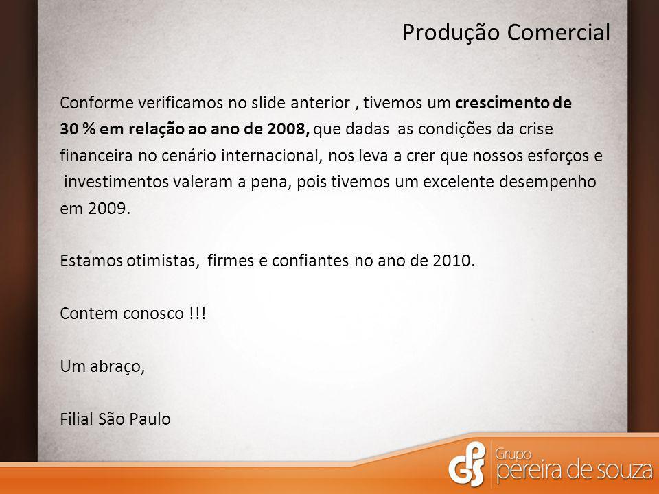 Produção Comercial Conforme verificamos no slide anterior, tivemos um crescimento de 30 % em relação ao ano de 2008, que dadas as condições da crise f