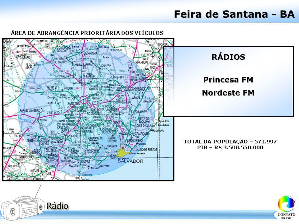 Feira de Santana - BA TOTAL DA POPULAÇÃO – 571.997 PIB – R$ 3.500.550.000 RÁDIOS Princesa FM Nordeste FM ÁREA DE ABRANGÊNCIA PRIORITÁRIA DOS VEÍCULOS