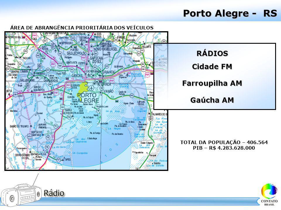 Porto Alegre - RS TOTAL DA POPULAÇÃO – 406.564 PIB – R$ 4.283.628.000 ÁREA DE ABRANGÊNCIA PRIORITÁRIA DOS VEÍCULOS RÁDIOS Cidade FM Farroupilha AM Gaú