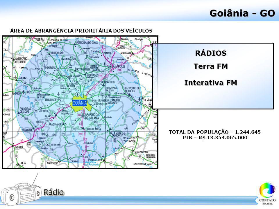 Goiânia - GO ÁREA DE ABRANGÊNCIA PRIORITÁRIA DOS VEÍCULOS TOTAL DA POPULAÇÃO – 1.244.645 PIB – R$ 13.354.065.000 RÁDIOS Terra FM Interativa FM