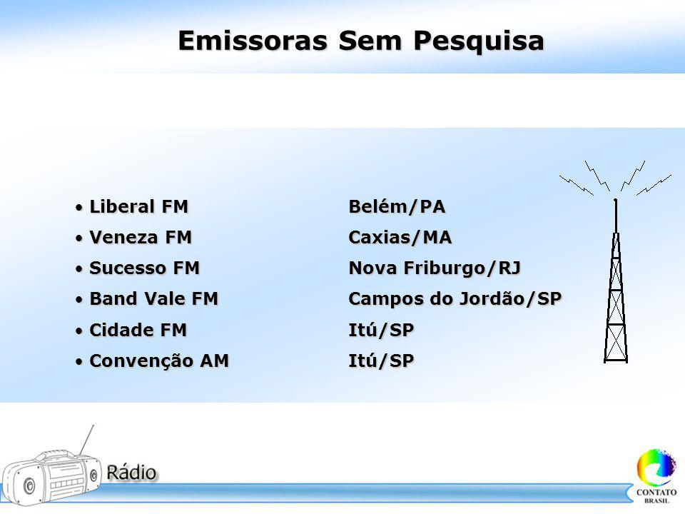 Emissoras Sem Pesquisa Liberal FM Belém/PA Liberal FM Belém/PA Veneza FM Caxias/MA Veneza FM Caxias/MA Sucesso FM Nova Friburgo/RJ Sucesso FM Nova Fri