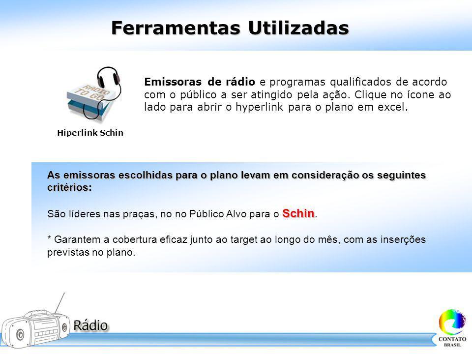 Ferramentas Utilizadas Hiperlink Schin Emissoras de rádio e programas qualificados de acordo com o público a ser atingido pela ação. Clique no ícone a