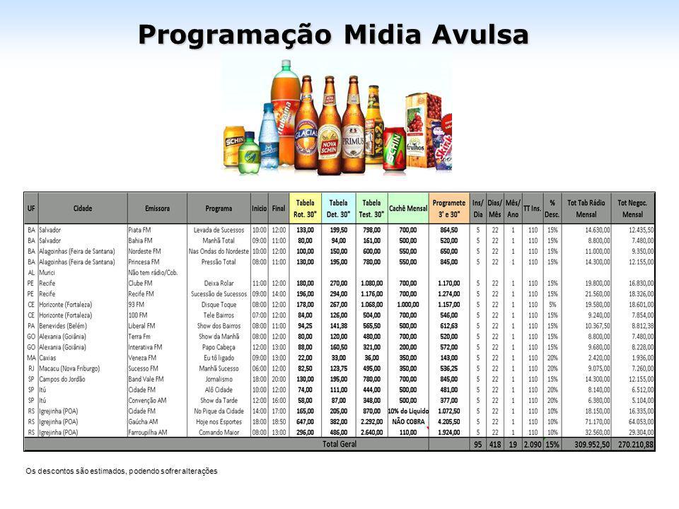 Programação Midia Avulsa Os descontos são estimados, podendo sofrer alterações