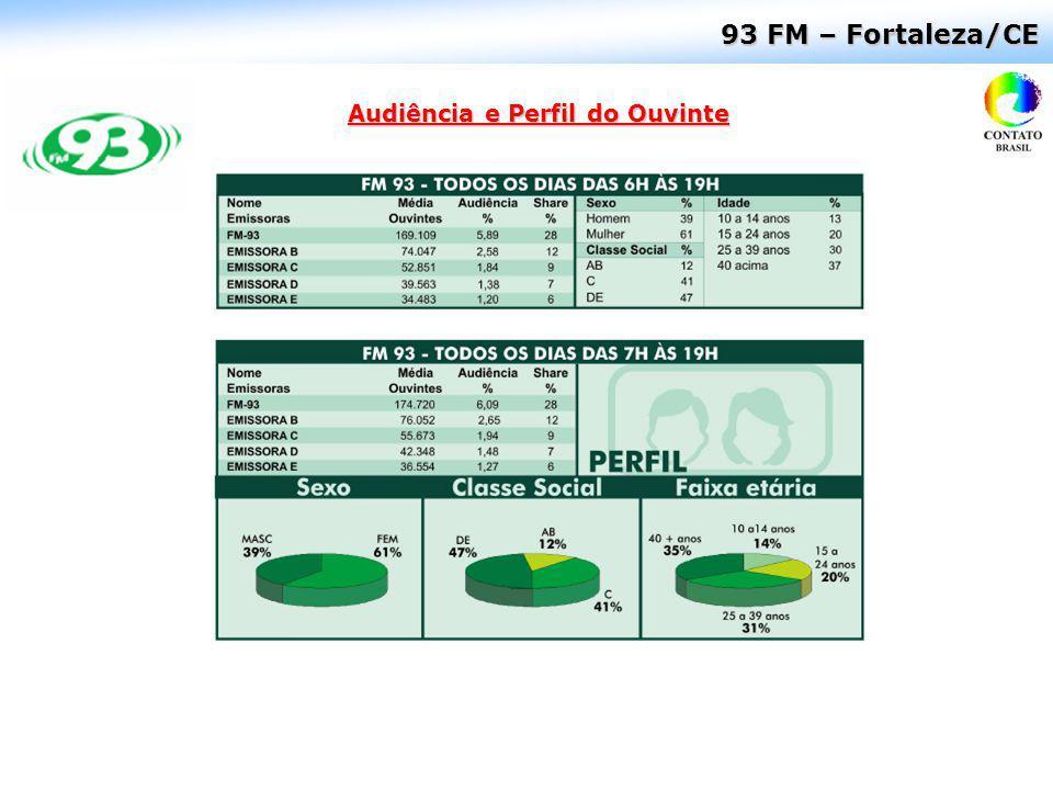 93 FM – Fortaleza/CE Audiência e Perfil do Ouvinte