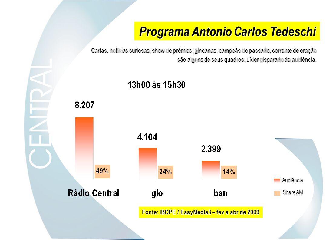 Programa Antonio Carlos Tedeschi Cartas, notícias curiosas, show de prêmios, gincanas, campeãs do passado, corrente de oração são alguns de seus quadr