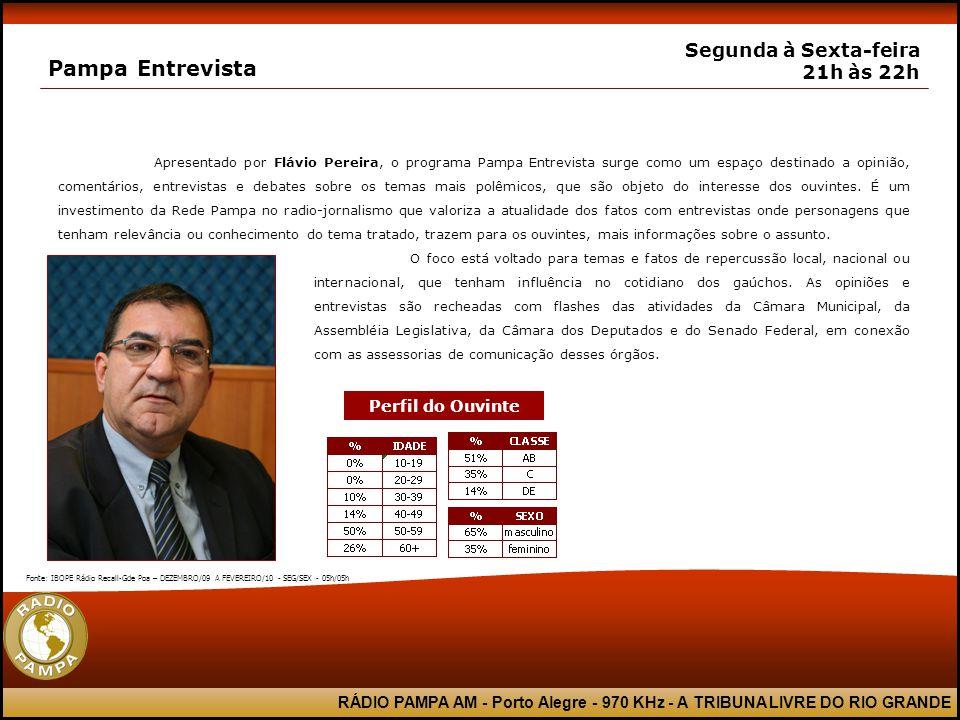 RÁDIO PAMPA AM - Porto Alegre - 970 KHz - A TRIBUNA LIVRE DO RIO GRANDE Pampa Entrevista Segunda à Sexta-feira 21h às 22h Apresentado por Flávio Perei