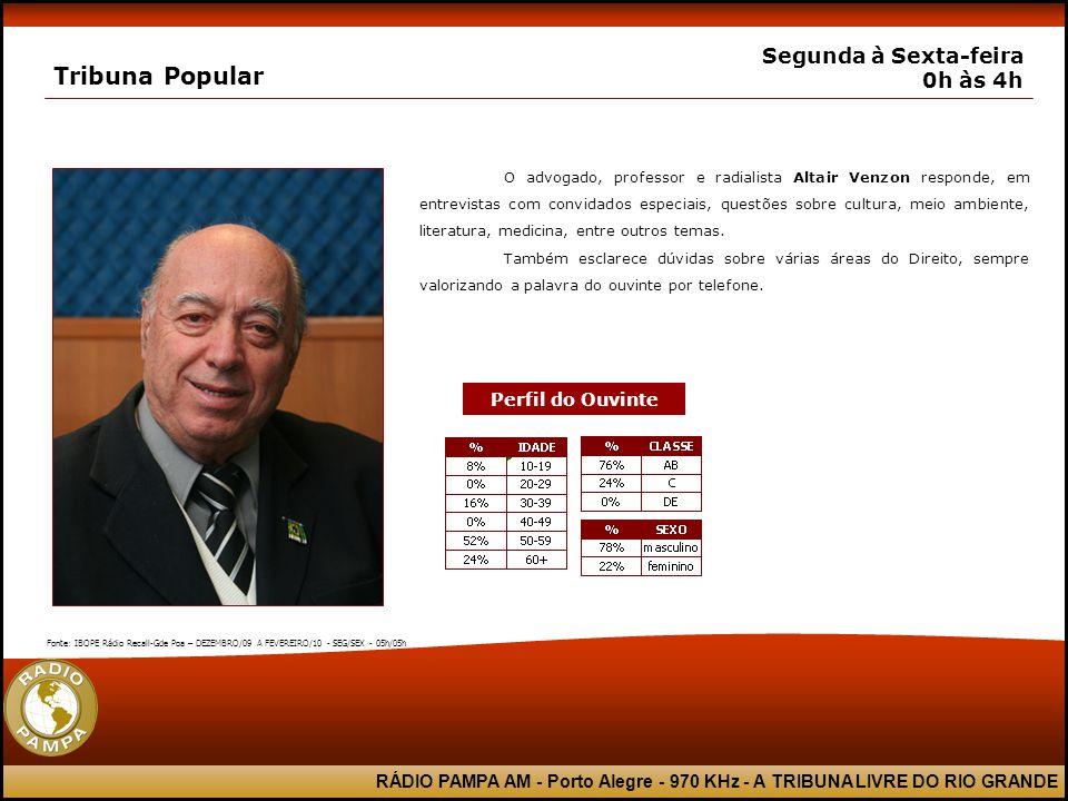 RÁDIO PAMPA AM - Porto Alegre - 970 KHz - A TRIBUNA LIVRE DO RIO GRANDE Tribuna Popular Segunda à Sexta-feira 0h às 4h O advogado, professor e radiali