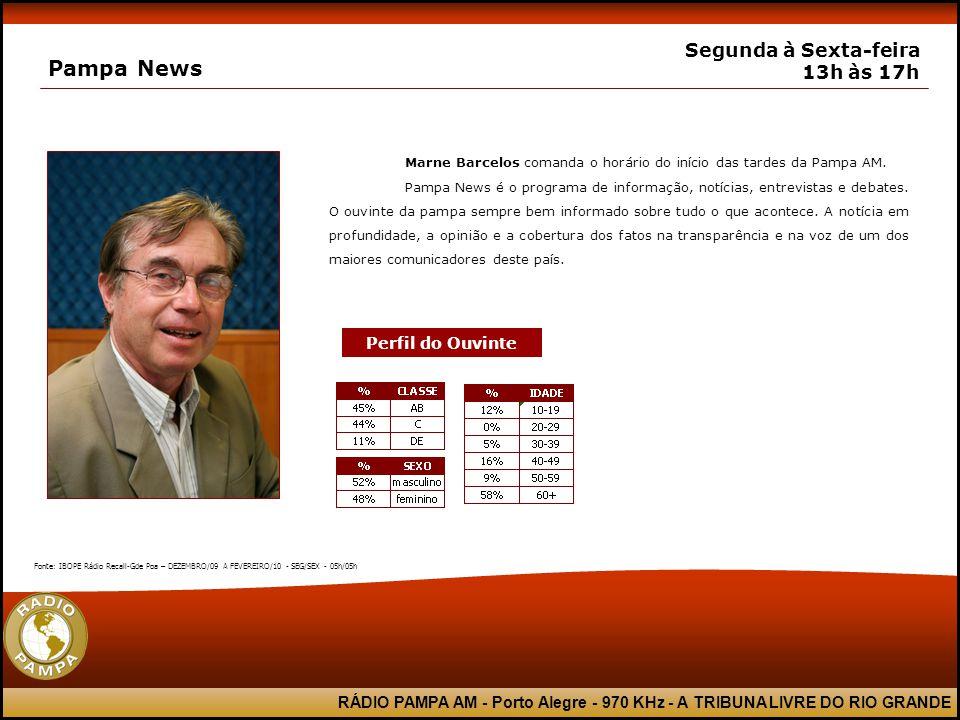 RÁDIO PAMPA AM - Porto Alegre - 970 KHz - A TRIBUNA LIVRE DO RIO GRANDE Pampa News Segunda à Sexta-feira 13h às 17h Marne Barcelos comanda o horário d