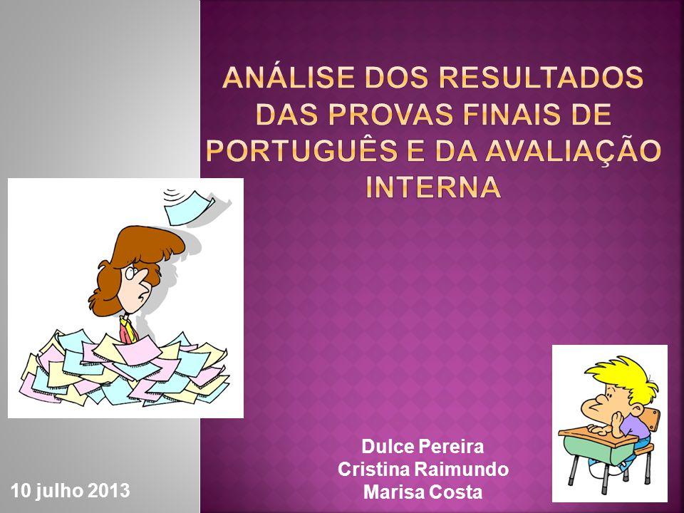 Leitura e escrita; Funcionamento da Língua; Escrita Análise da avaliação interna Conclusões das análises realizadas e propostas de atuação Português Análise dos resultados da prova final de Português 4º ano: