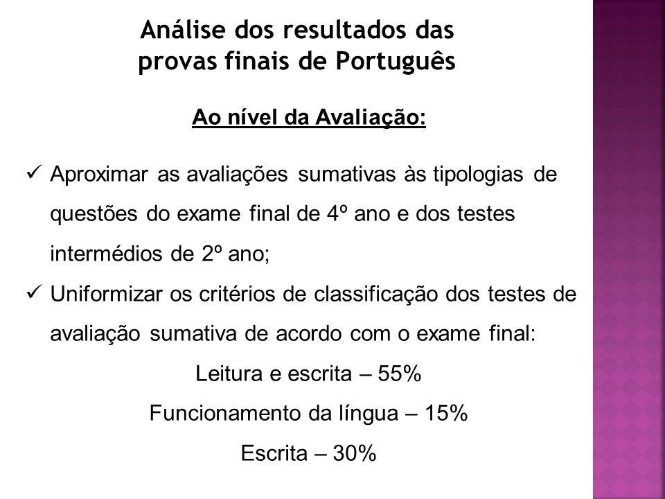 Análise dos resultados das provas finais de Português Ao nível da Avaliação: Aproximar as avaliações sumativas às tipologias de questões do exame final de 4º ano e dos testes intermédios de 2º ano; Uniformizar os critérios de classificação dos testes de avaliação sumativa de acordo com o exame final: Leitura e escrita – 55% Funcionamento da língua – 15% Escrita – 30%