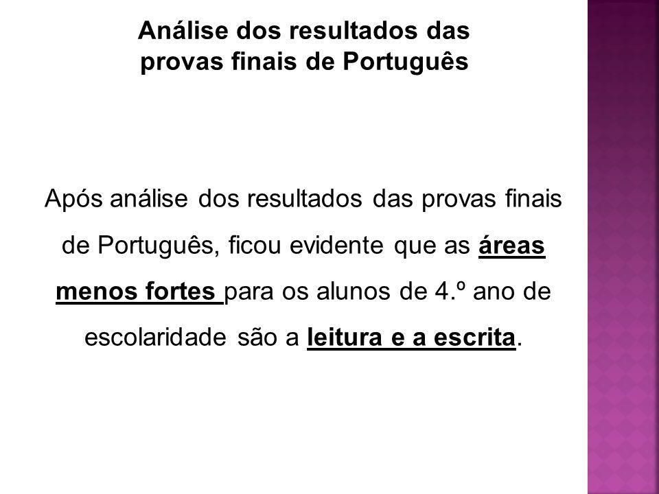 Análise dos resultados das provas finais de Português Após análise dos resultados das provas finais de Português, ficou evidente que as áreas menos fortes para os alunos de 4.º ano de escolaridade são a leitura e a escrita.