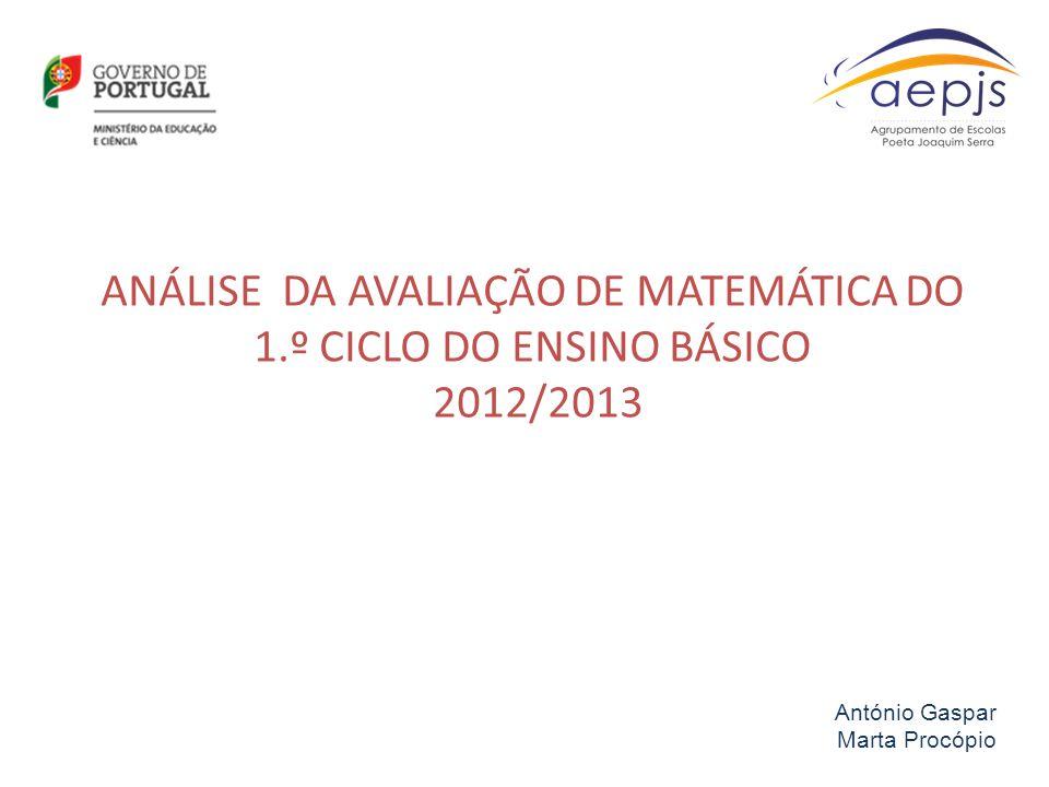 ANÁLISE DA AVALIAÇÃO DE MATEMÁTICA DO 1.º CICLO DO ENSINO BÁSICO 2012/2013 António Gaspar Marta Procópio