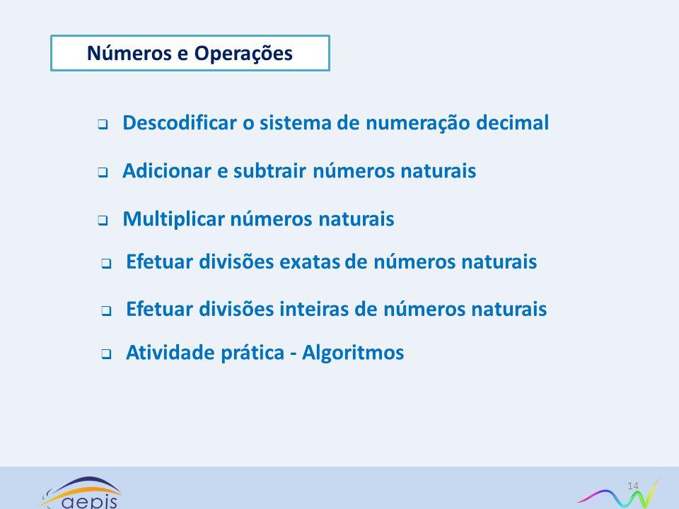 Adicionar e subtrair números naturais Multiplicar números naturais Números e Operações Descodificar o sistema de numeração decimal Efetuar divisões ex