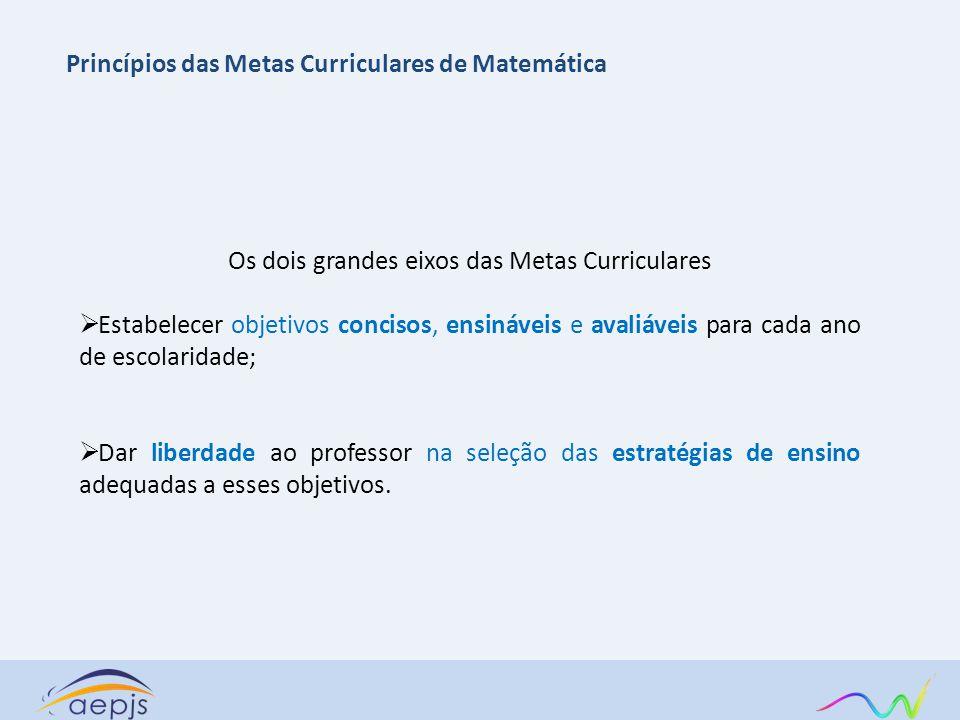 Princípios das Metas Curriculares de Matemática Os dois grandes eixos das Metas Curriculares Estabelecer objetivos concisos, ensináveis e avaliáveis p