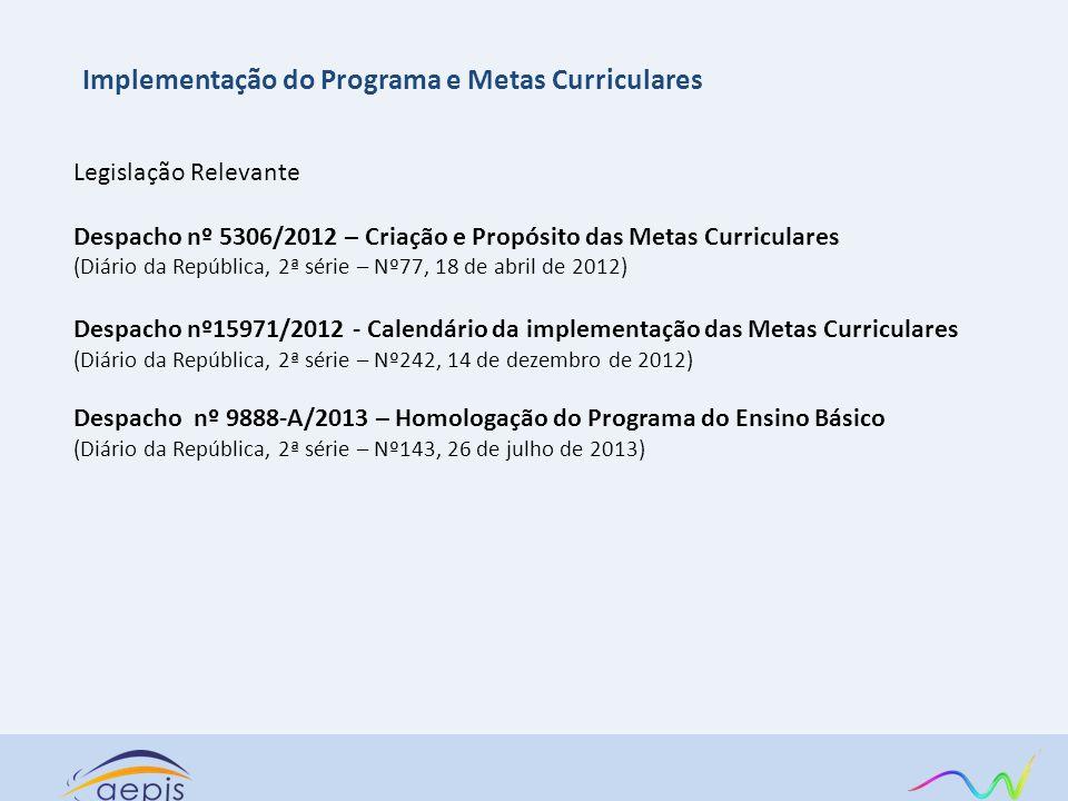 Implementação do Programa e Metas Curriculares Legislação Relevante Despacho nº 5306/2012 – Criação e Propósito das Metas Curriculares (Diário da Repú