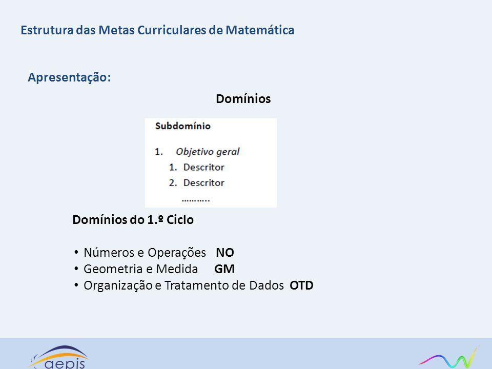 Estrutura das Metas Curriculares de Matemática Domínios do 1.º Ciclo Números e Operações NO Geometria e Medida GM Organização e Tratamento de Dados OT
