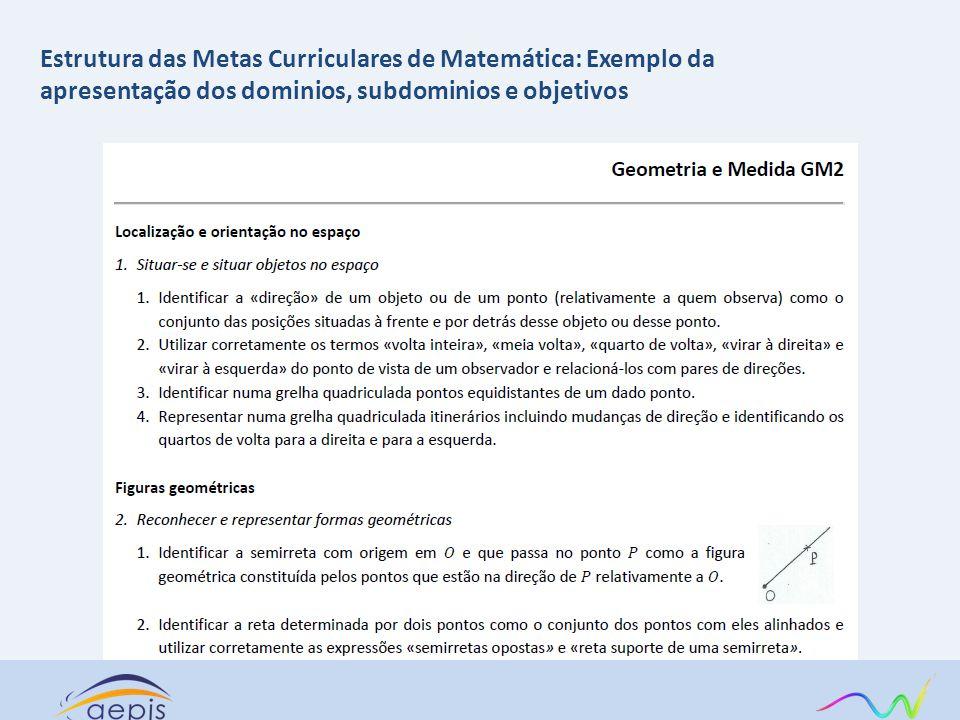Estrutura das Metas Curriculares de Matemática: Exemplo da apresentação dos dominios, subdominios e objetivos